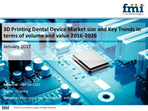 3D Printing Dental Device Market Volume Analysis,