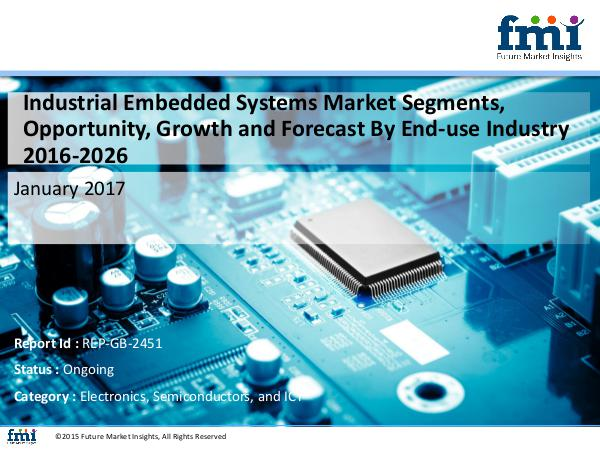 FMI Industrial Embedded Systems Market Size, Analysis,