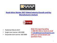Global Peach Wine Industry