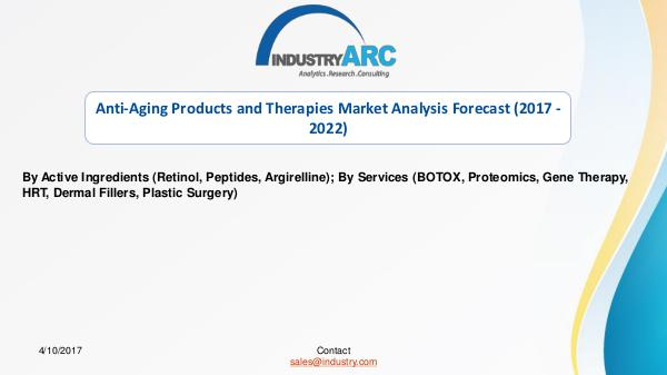 Anti-Aging Products and Therapies Market Anti-Aging Products and Therapies Market