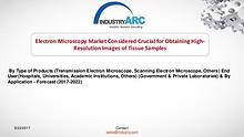 Electron Microscopy Market | IndustryARC