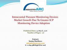 Intracranial Pressure (ICP) Monitoring Devices Market  | IndustryARC
