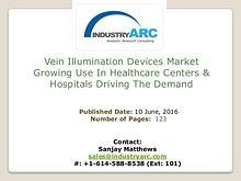 Vein Illumination Devices Market Analysis | IndustryARC
