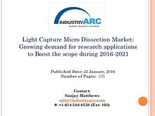 Laser Capture Market Analyisis