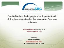 Sterile Medical Packaging Market | IndustryARC