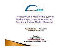 Hemodynamic Monitoring Systems Market | IndustryARC