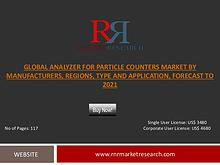 Global Particle Counter Analyzer Market Business Overview 2016-2021