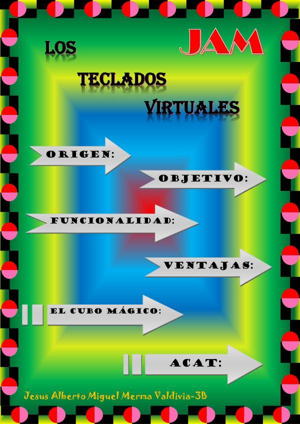 Teclados Virtuales volumen N°1