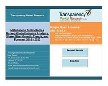 Global Metallocene Technologies Market