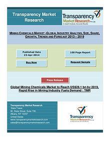 Mining Chemicals Market
