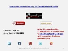 Global Gene Synthesis Market Analysis, Forecasts 2022