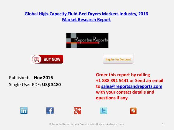 Global High-Capacity Fluid-Bed Dryers Market Forecasts 2021: Market December 2016