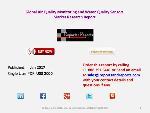 Present Scenario on Air Quality Monitoring and Water Quality Sensors Jan 2017