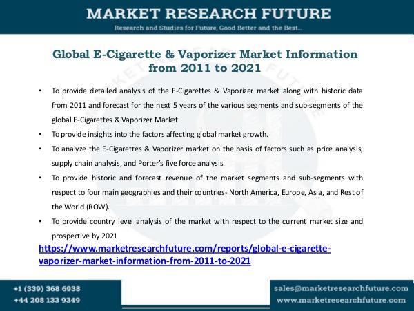 Global E-Cigarette & Vaporizer Market Information from 2011 to 2021 E-Cigarette & Vaporizer Market survey to 2021