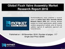 Flush Valve Assembly Market Industry Analysis – 2021