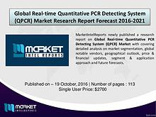 Global Real-time Quantitative PCR Detecting System (QPCR) Market