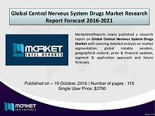 Comparative Global Central Nervous System Drugs Market 2016-2021