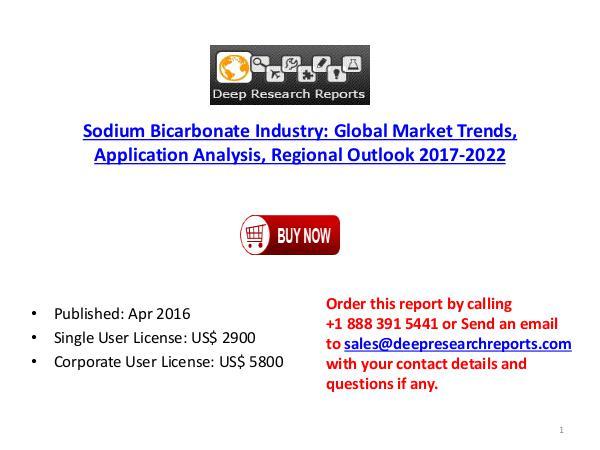 Sodium Bicarbonate Market Trends and 2022 Forecasts for Manufacturers Sodium Bicarbonate Industry