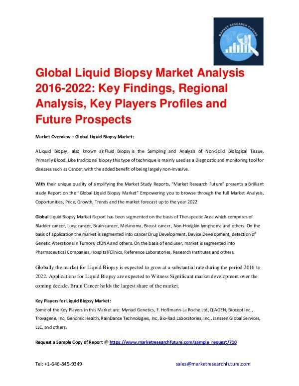 Shrink Sleeve Labels Market 2016 market Share, Regional Analysis and Global Liquid Biopsy Market