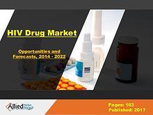 HIV Drug Market Growth, Forecast, 2022