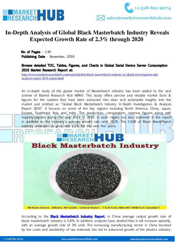 Market Research Report Global Black Masterbatch Industry Market Report