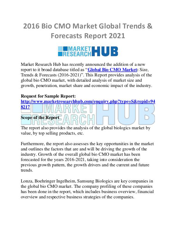 Market Research Report Bio CMO Market Global Trends & Forecasts Report