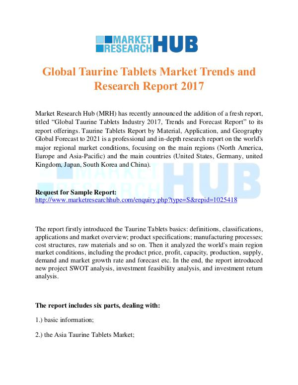 Market Research Report Taurine Tablets Market Trends and Research Report