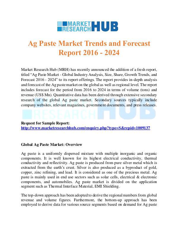 Market Research Report Ag Paste Market Trends Market Report