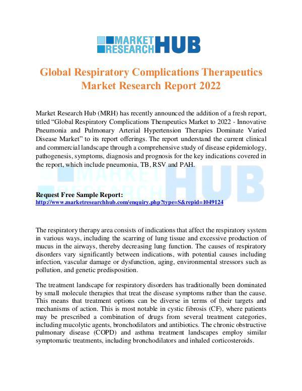 Market Research Report Respiratory Complications Therapeutics MarketTrend