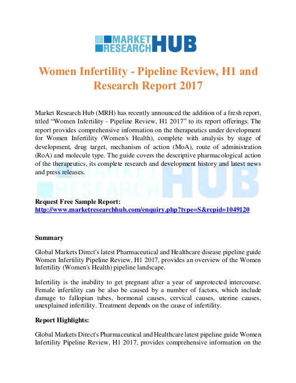 Market Research Report Women Infertility Pipeline Review, H1  2017