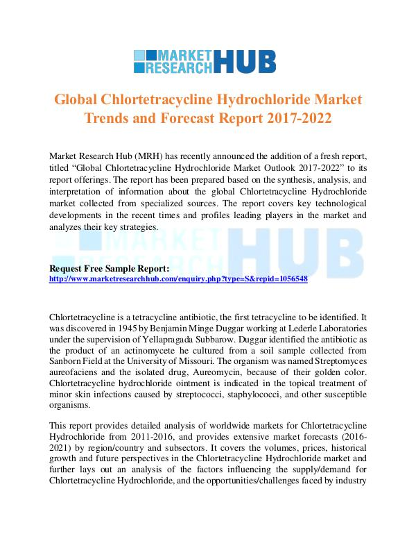 Market Research Report Chlortetracycline Hydrochloride Market Report