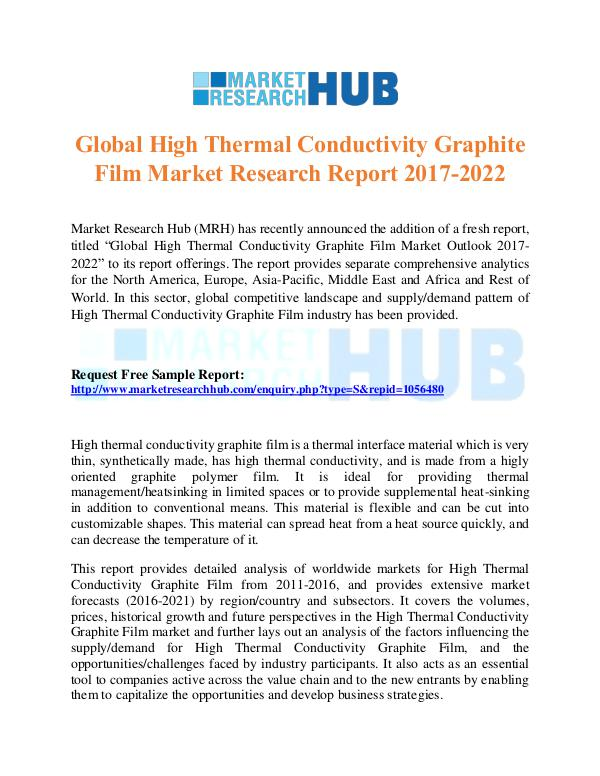 Market Research Report High Thermal Conductivity Graphite Film Market