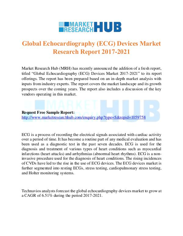 Market Research Report Global Echocardiography (ECG) Devices Market