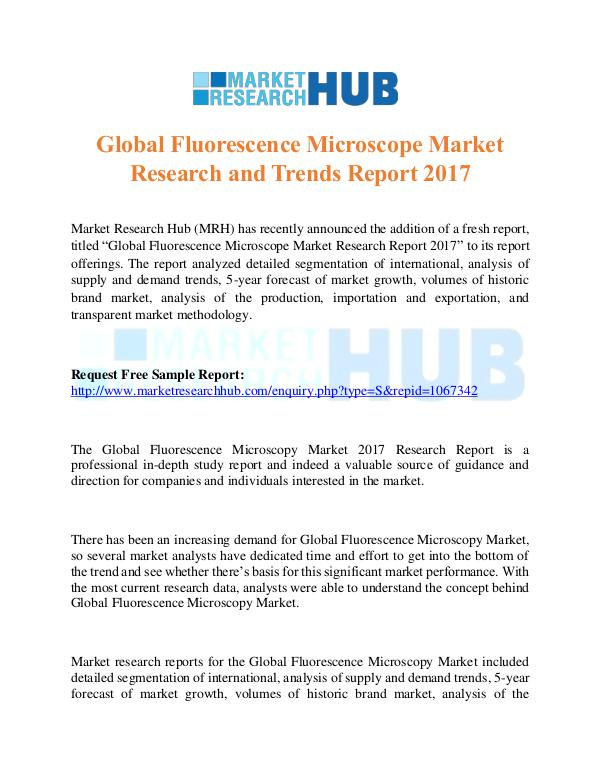 Global Fluorescence Microscope Market Report
