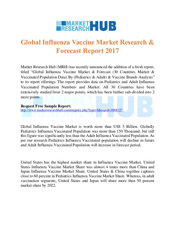 Global Influenza Vaccine Market Report