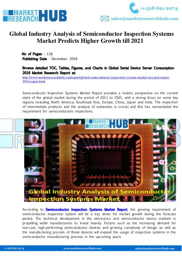 Market Research Report Semiconductor Inspection Systems Market Report 201