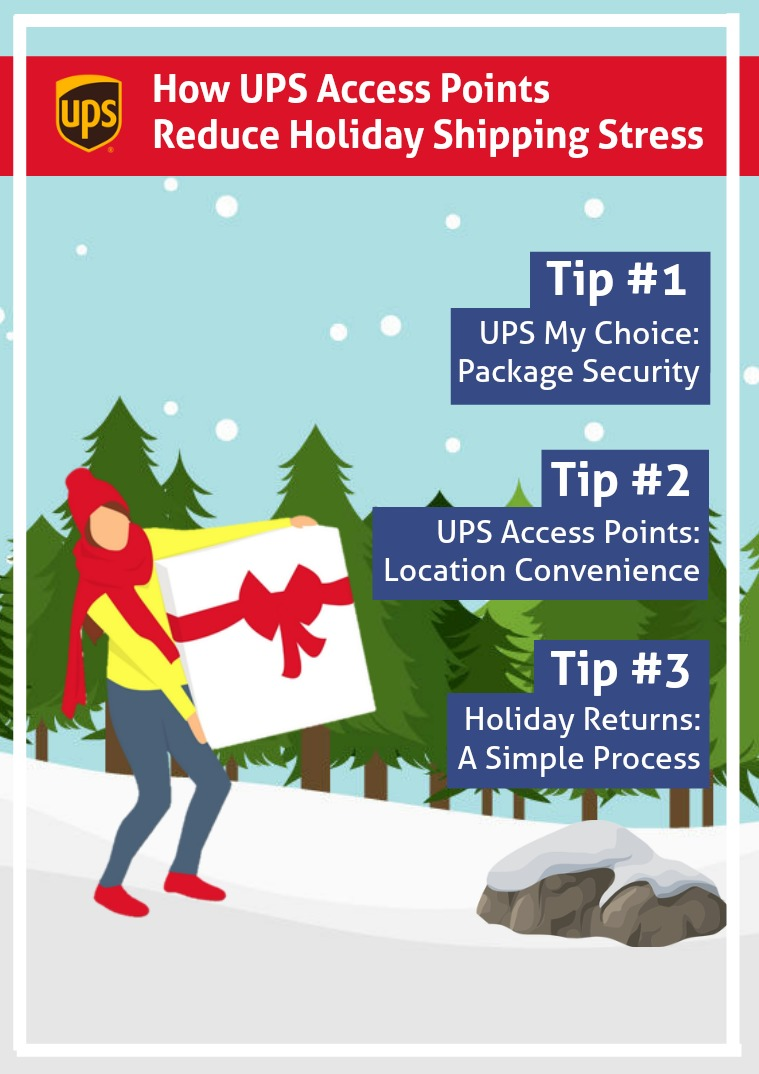 How UPS Access Points Help Reduce Holiday Stress