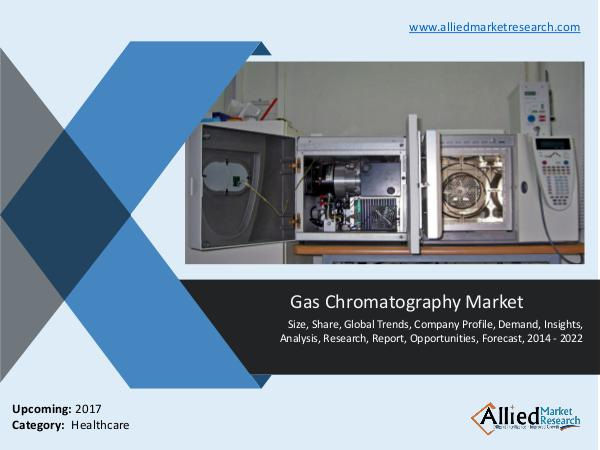 Gas chromatography market size with Industry Players Gas chromatography market size with Industry Playe