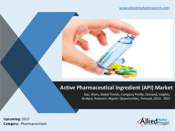 Active Pharmaceutical Ingredient Market by Synthesis & Type Active Pharmaceutical Ingredient (API) Market by S