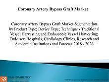 Coronary Artery Bypass Graft Market Size, Share & Trends