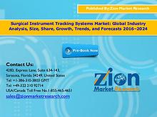 Zion Market Research