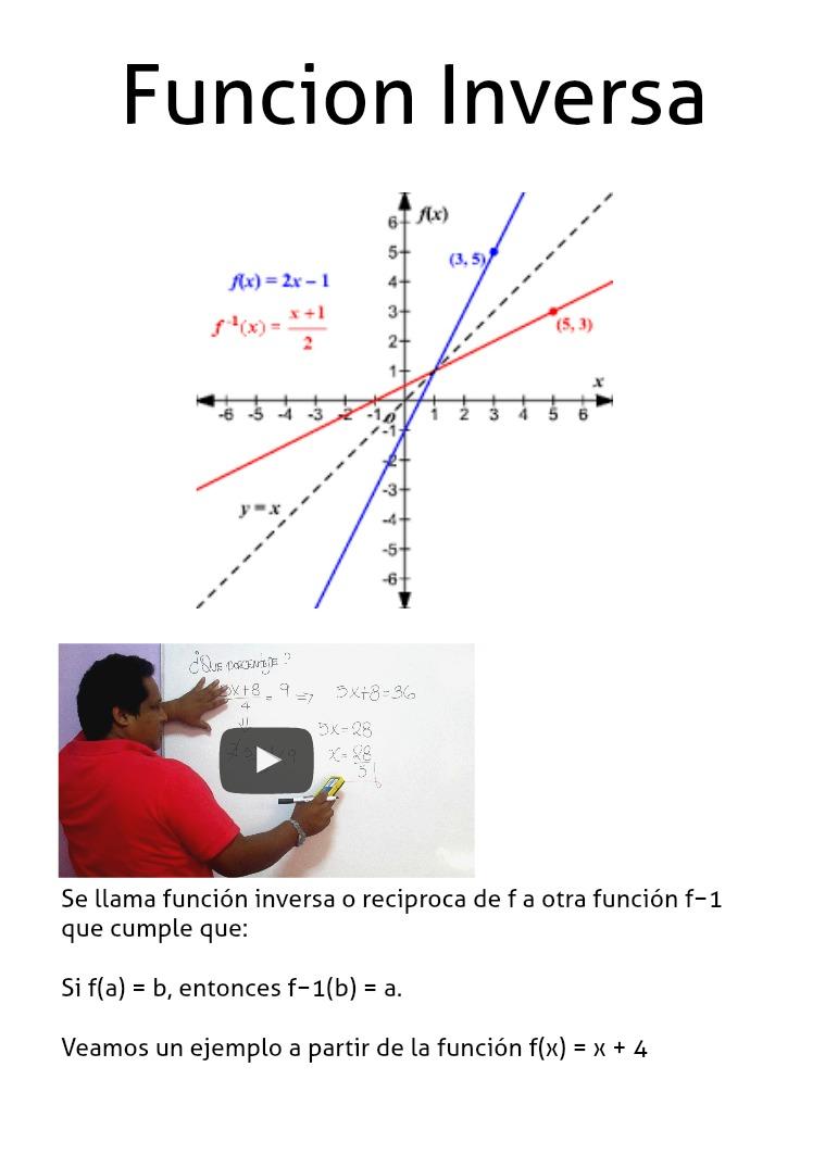 Función Inversa funcion inversa