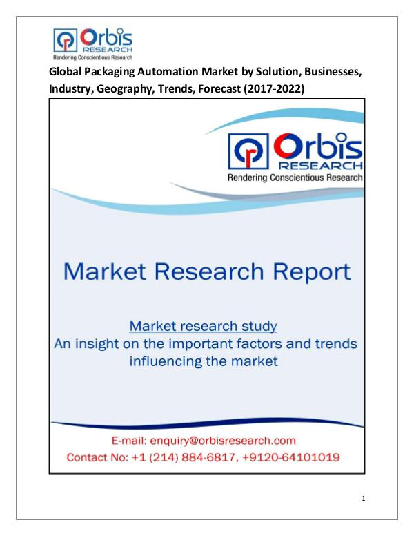 Research Report: Global Packaging Automation Market