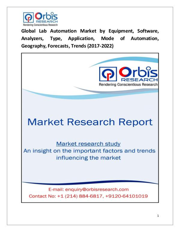 Global Lab Automation Market