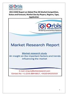 Global Pine Oil Market Overview