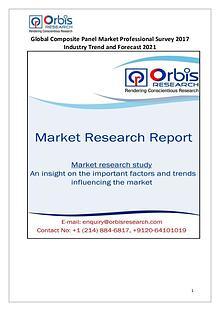New Study: Global Ammonium Sulphate Market Professional Survey Trend