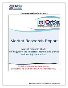 Food and Beverages Market Research Report