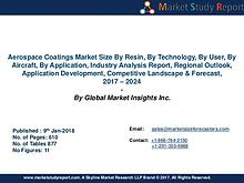 Aerospace Coatings Market Global Share by Region 2024