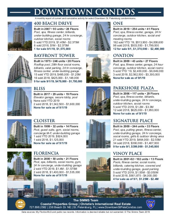 September 2019 Downtown Condo Flyer