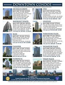 Monthly Downtown Condo Report